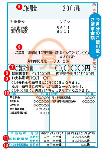 関西電力 検針票